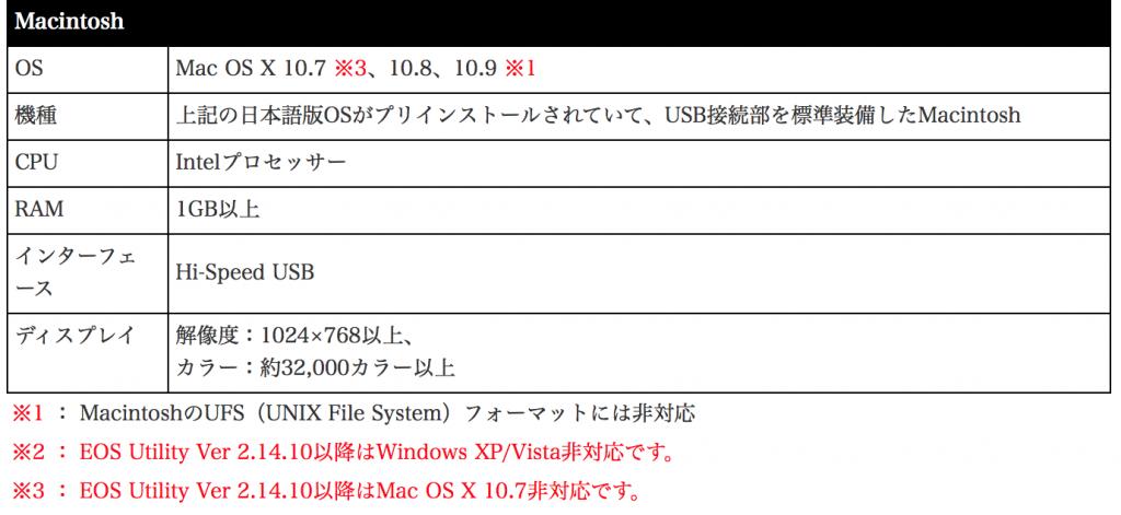 EOS Utility_Error2