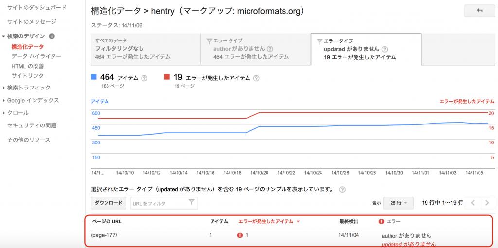 GRAPHIEでウェブマスターツールの構造化データの大量エラーに対処してみた