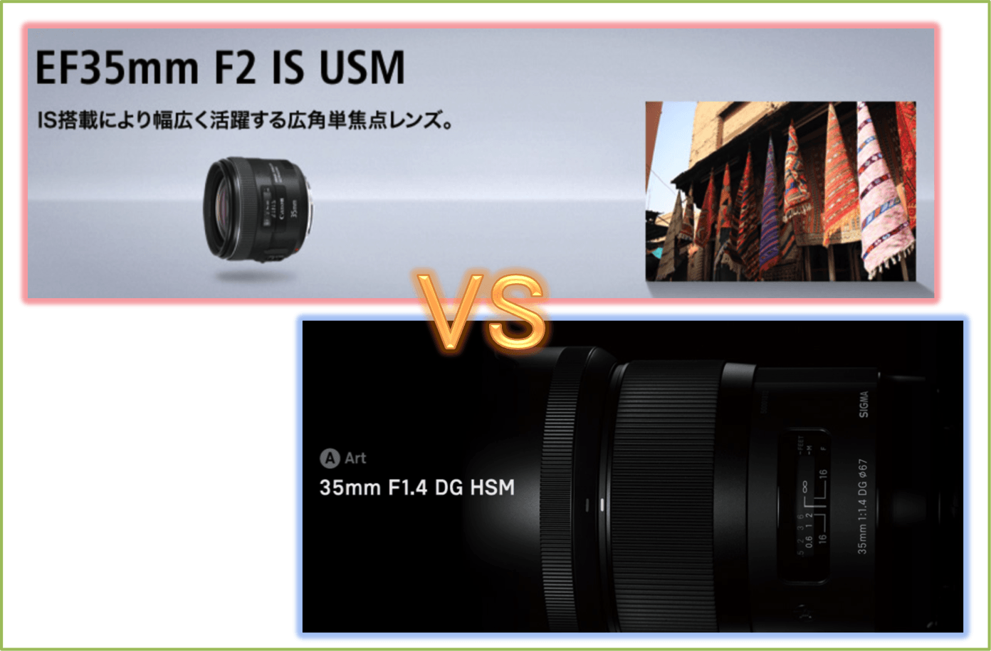 Canon EF35mm F2 IS USM vs SIGMA 35mm F1.4 DG HSM。私が前者購入に至った3つの検討ポイント
