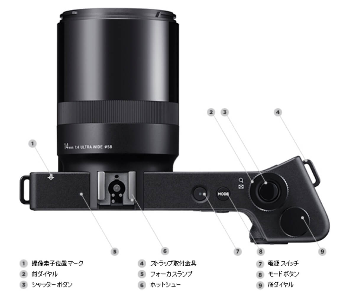 dp0外観(上から) シグマHPより:https://www.sigma-photo.co.jp/camera/dp0_quattro/#/interface