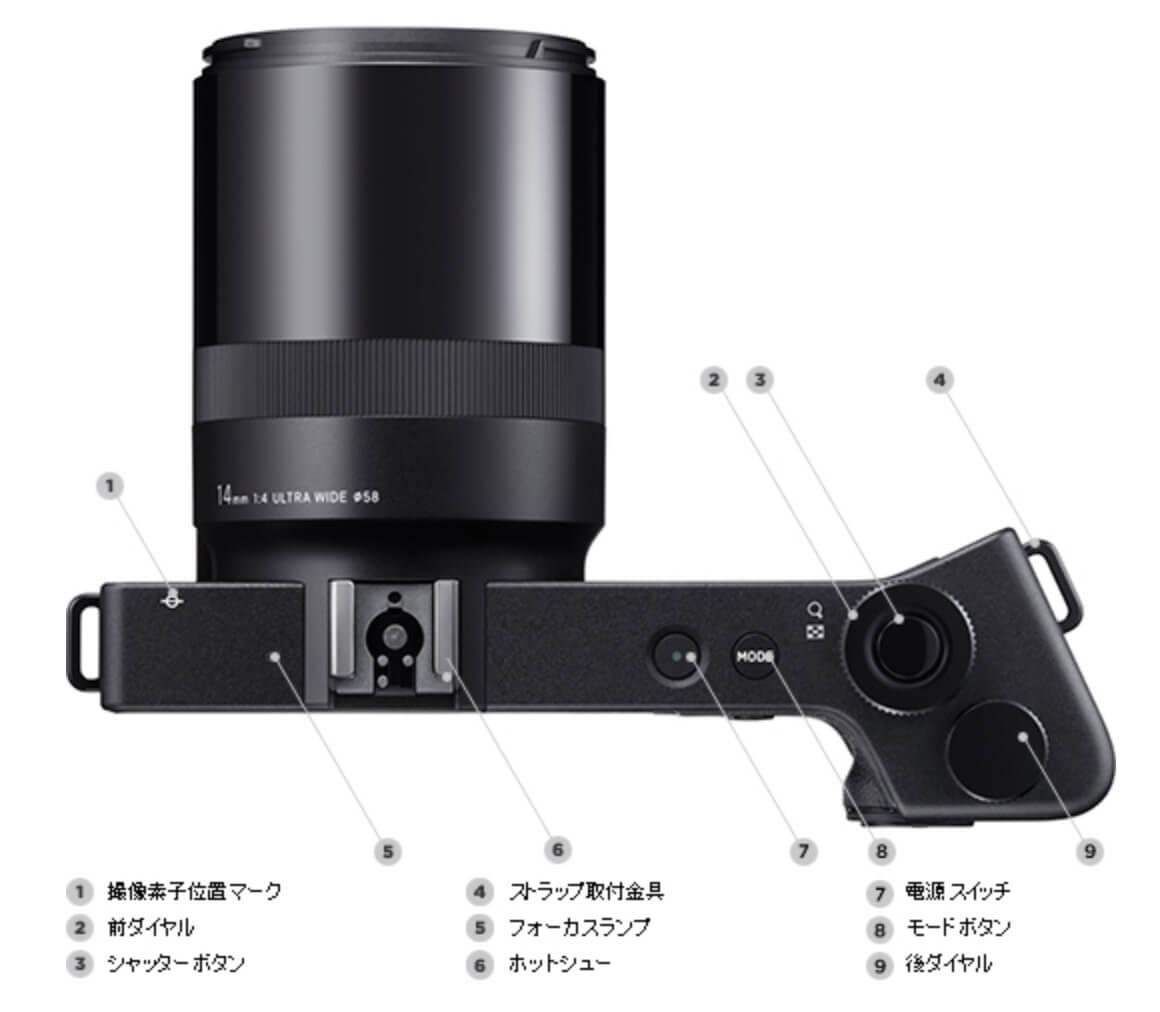 dp0外観(上から) シグマHPより:https://www.sigma-photo.co.jp/camera/dp0_quattro/#/interface